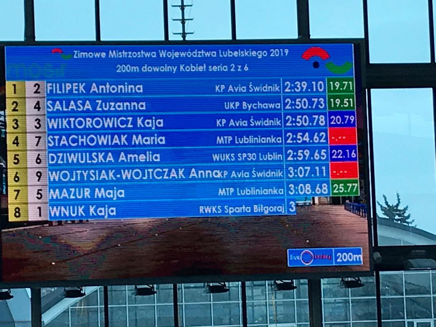 Ponowna wygrana w klasyfikacji postępów zawodników UKP Bychawa na Zimowych Mistrzostwach Województwa Lubelskiego w Pływaniu