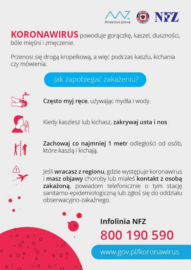 Koronawirus – Ministerstwo Zdrowia informuje   2020-03-02